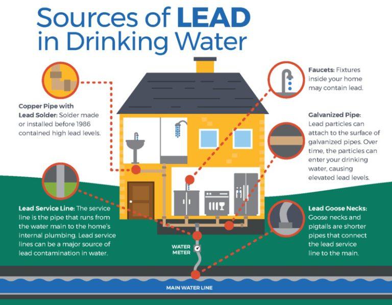 fix flint water crises cost