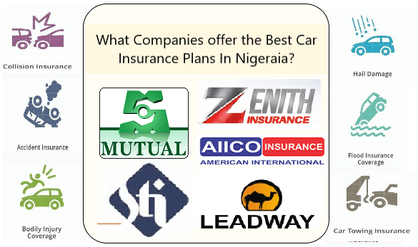 best car insurance nigeria