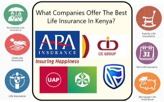 best life insurance kenya